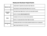 Restaurant Business Project Rubric (CALCULATING PROFIT)