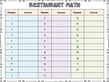 Restaurant Math Task Cards - Real World Math