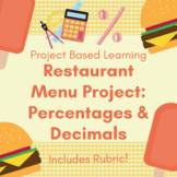 Restaurant Menu Project: Percentages & Decimals Project & Rubric
