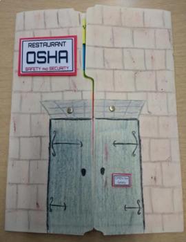 Restaurant OSHA Safety and Security