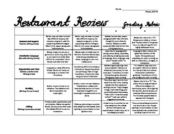 Restaurant Review - Engaging Persuasive Writing Unit/Project