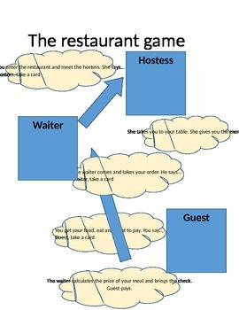 Restaurant Role Play (Autistic student)/learning English / Speech