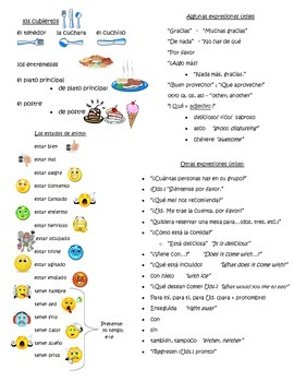 Restaurant Vocabulary List (Realidades B Ch. 5B)