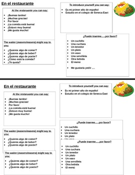 Restaurant Vocabulary and Phrases