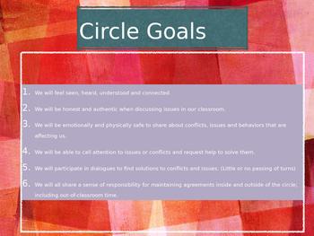Restorative Circle Expectations