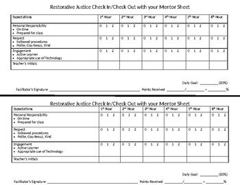 photo relating to Restorative Justice Printable Worksheets known as Restorative Justice Observe Inside of/Keep an eye on Out with your Coach Sheet