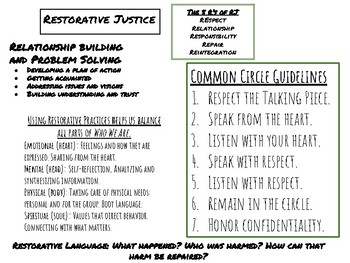 photograph about Restorative Justice Printable Worksheets identify Restorative Justice Worksheets Instruction Products TpT