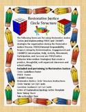 Restorative Justice Quick Circles