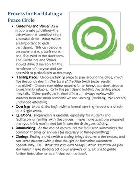 Restorative Practices: Classroom Integration through Academic Peace Circles