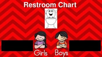 Restroom Chart