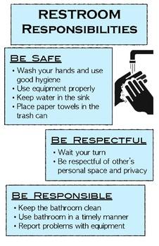 Restroom Responsibilities Poster