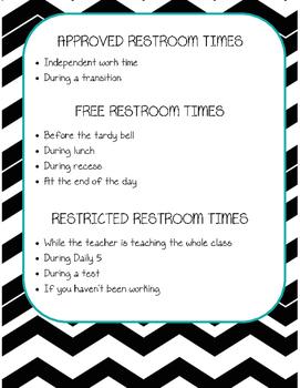 Restroom Tickets