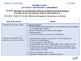 Résultats d'apprentissage et critères d'évaluation, systèmes vivants, 3e année