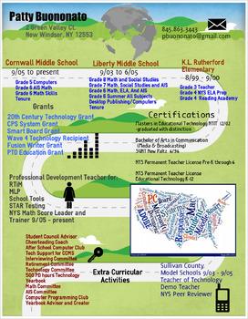 Resume Custom Infographic