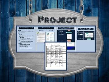 Resume Infographic Unit Plan