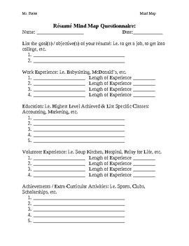 Resume Mind Map