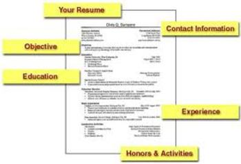 Resume Writing and Editing Workshop