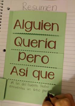 Resumen-Alguien Quería Pero Así que Entonces/Summary in Spanish