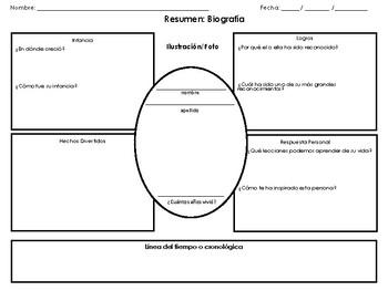 Resumen de una biografía_formato