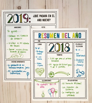 Resumen del Año - New Year's activity in Spanish