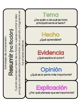 Resumir / Summarizing - Non Fiction Graphic Organizers - Spanish / English