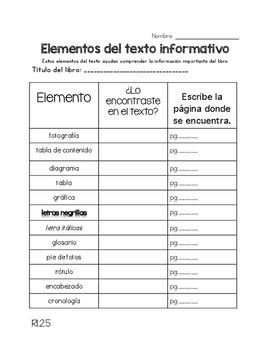 Resumir un texto informativo