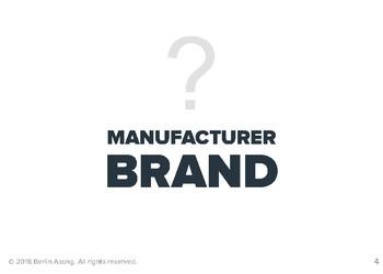 Retailers' Brands