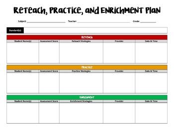 Reteach, Practice and Enrichment Plan