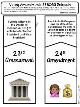 Reteach and Extend: SS5CG1-3 Rights, Responsibilities, and Amendments