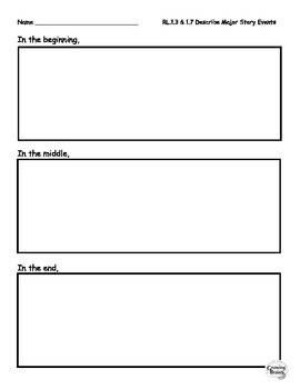 Retell Beginning, Middle, End of Story Through Illustrations