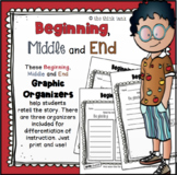 Retell: Beginning, Middle and End Graphic Organizer