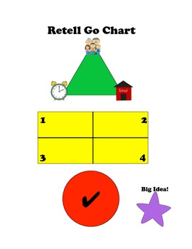 Retell Go Chart