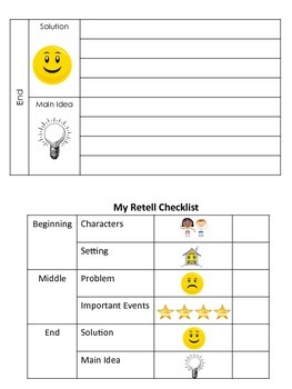 Retell Graphic Organizer for Fiction Texts