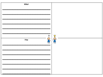 Retell Organizer, Rubric Included!