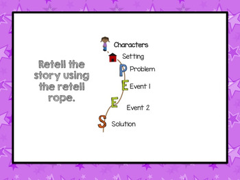 Retell Pack {Minilessons and Graphic Organizers}