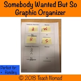 Retell (Somebody Wanted But So) Graphic Organizer