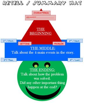 Retell a Story Graphic Organizer and Model