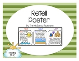 Retell a Story Posters RL 1.2