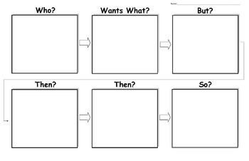 Retell/Summary Flow Map