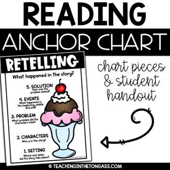 Retelling Reading Anchor Chart