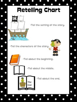 Retelling Anchor Chart/Poster