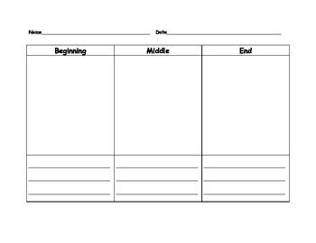 Worksheets Beginning Middle And End Worksheets collection of beginning middle and end worksheet sharebrowse worksheets sharebrowse