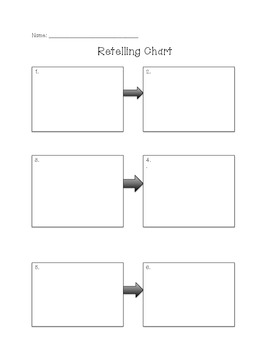 Retelling Chart Graphic Organizer