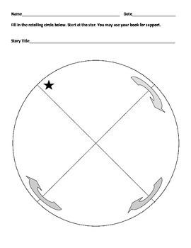 Retelling Circle