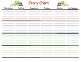Compare & Contrast Fiction/ Story Elements Chart / Reading Log