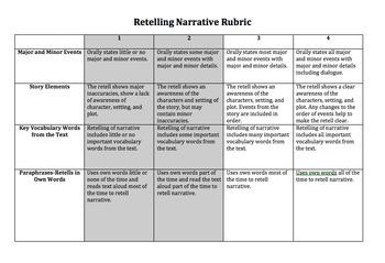 Retelling Fiction and Nonfiction Resources
