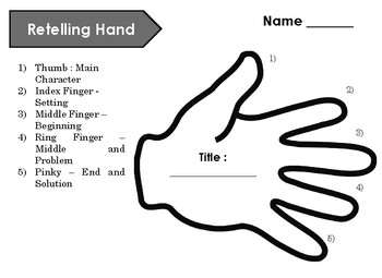 Retelling Hand MULTILEVEL Activity