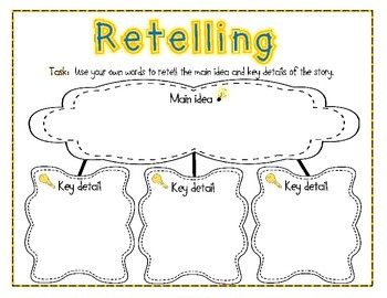 Retelling Poster and Worksheets for Text Dependent Analysis
