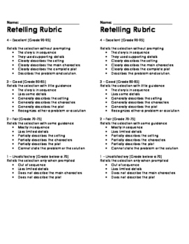 Retelling Rubric for Guided Reading