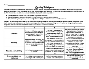 Retelling Shakespeare: Creative Assignment to Use With Any Play